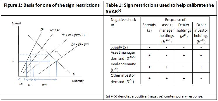 figure1 table1