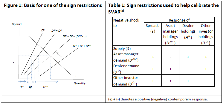 figure1 table1