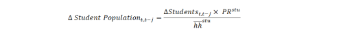Annex Equation 1