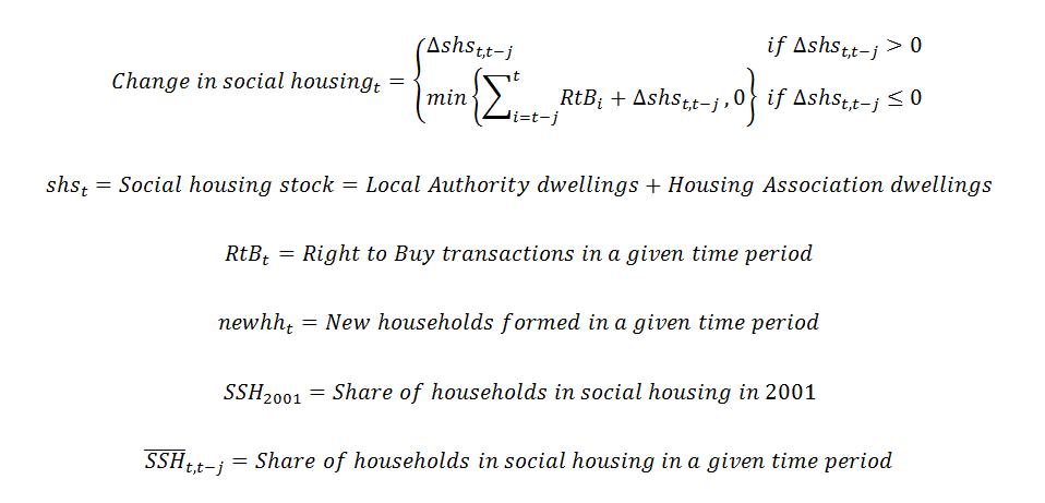 Annex Equation 13