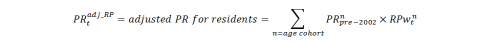 Annex Equation 5