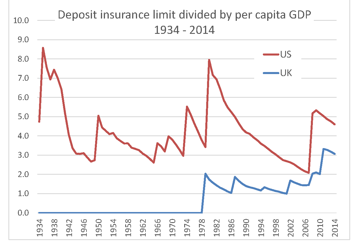 Insurance of deposits of individuals. Deposit Insurance: The Law In Simple Words 16