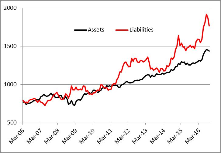 chart-1-bu