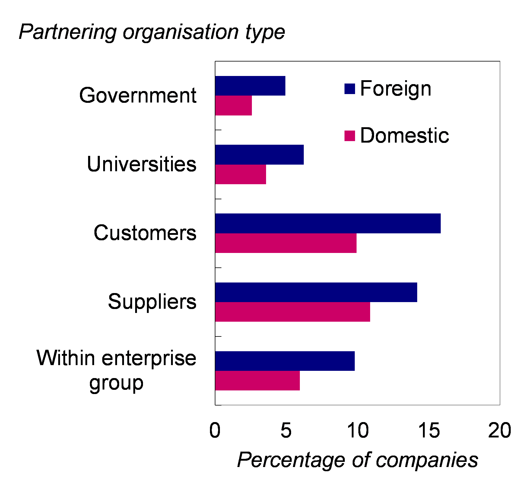 foreign owned firms in japan The united states: superior performance,  in previous periods of high japanese investment in the united  foreign-owned firms operating in the united states.